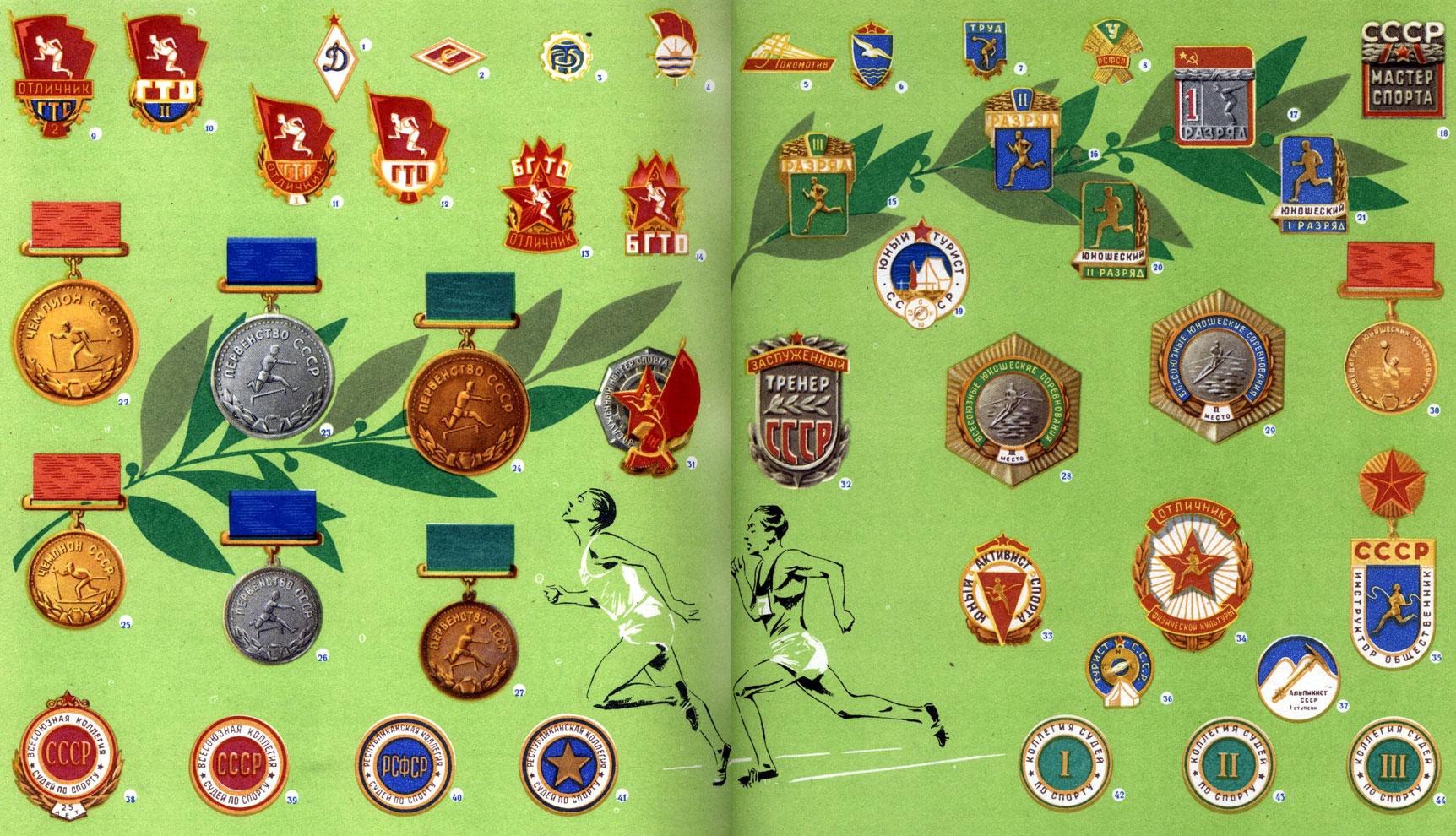 ... Значок туриста СССР; 37. Значок: sport-history.ru/physicalculture/item/f00/s00/e0000909/index.shtml